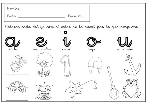 Ingles Fácil Y Divertido: The Vowels