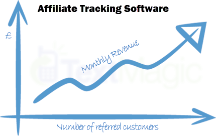 free affiliate tracking software