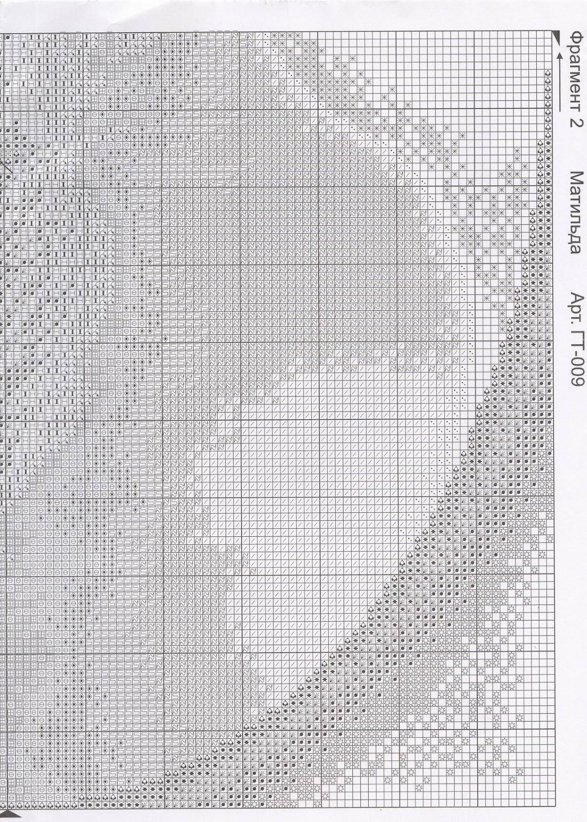 Диаграмма для вышивки