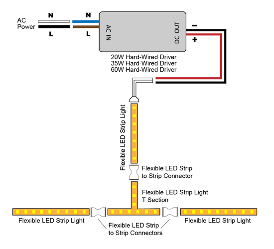 flexible led strip light t section medium driver wiring diagram vlightdeco trading (led) wiring diagrams for 12v led lighting led strip light wiring diagram at webbmarketing.co