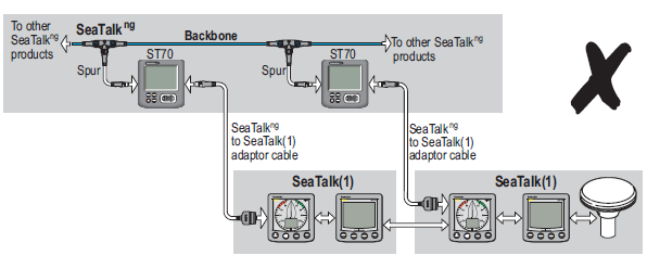 seatalk+adapter3 boat projects beginners guide to raymarine's seatalk and derivatives raymarine seatalk wiring diagram at gsmx.co