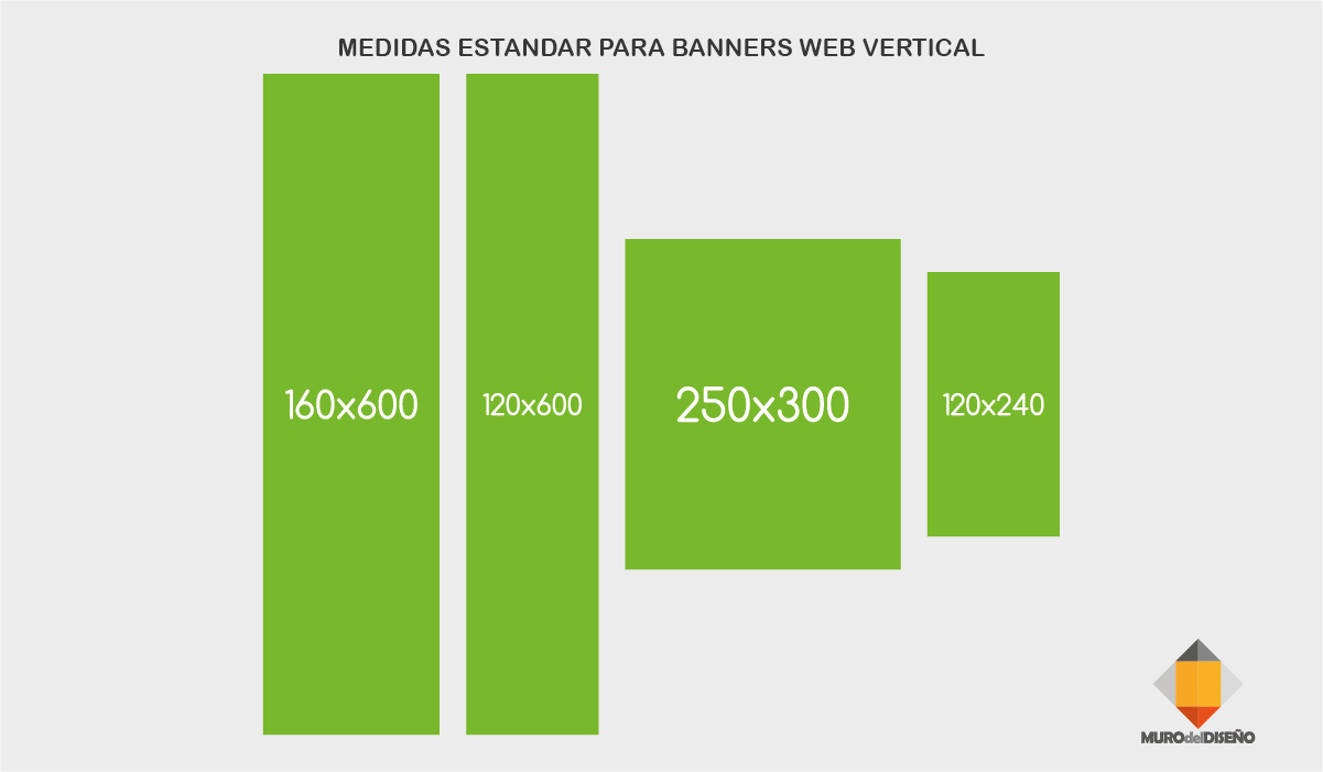 Muro del dise o medidas est ndar para banners web - Medidas vitroceramica estandar ...