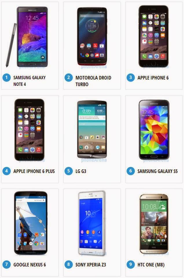 Лучшие смартфоны на данный момент по мнению PhoneArena