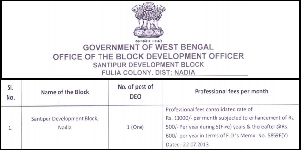 Data Entry Operator-DEO Job in Nadia District CMDMP Santipur Development Block January 2015