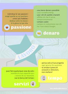 infographics nuovo lavorativo