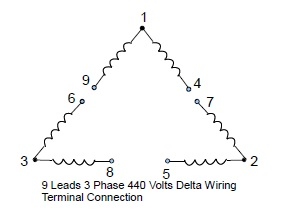 9 leads terminal wiring guide for dual voltage delta connected ac 9 leads 3 phase high volts delta connected motor wiring configuration