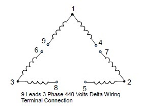 9 Leads Terminal Wiring Guide for Dual Voltage Delta