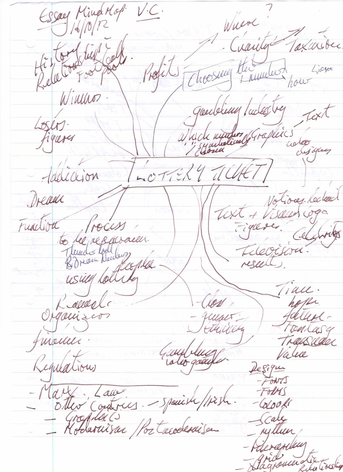Essay On The Lottery By Shirley Jackson Scan lotery mind map Essay On The Lottery By Shirley Jackson