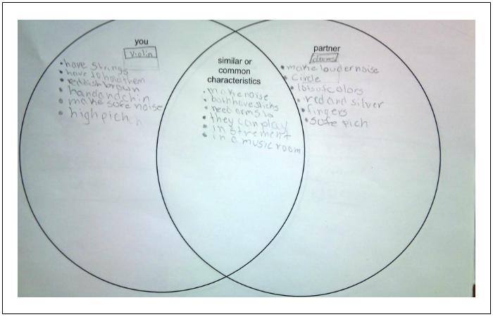 Venn Diagram Template Meeting The Educational Demands Of Stem