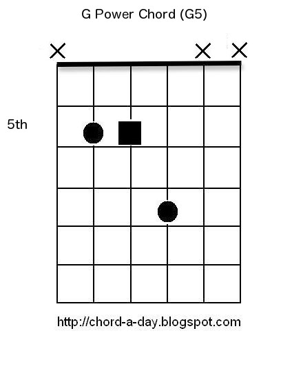 A New Guitar Chord Every Day Advanced Guitar Power Chords