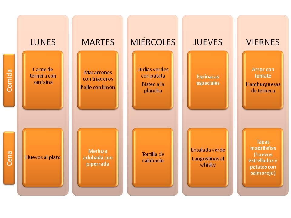 F cil r pido y sano cocina para gente sin tiempo abril 2011 for Menus faciles y sanos