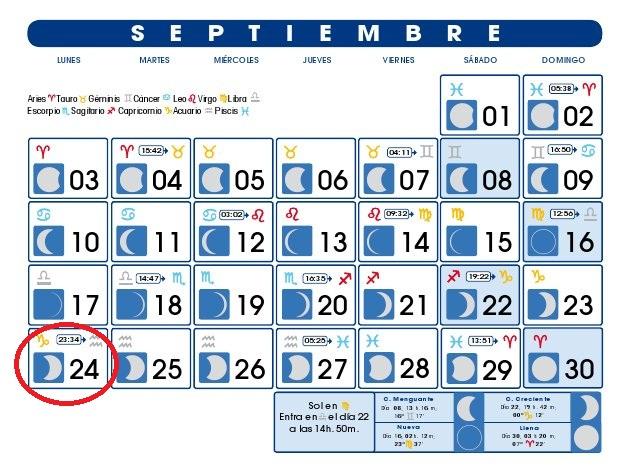 Esto paso for Calendario lunar hoy