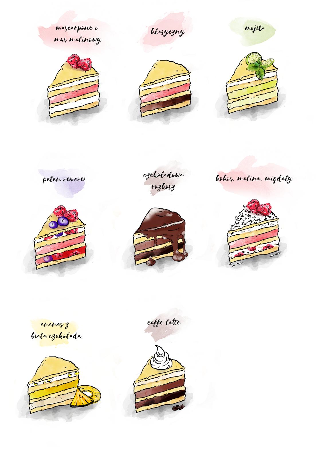 Smaki tortów