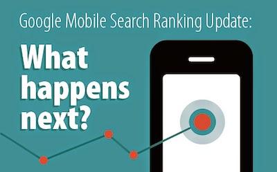 Google mobile search algorithm image