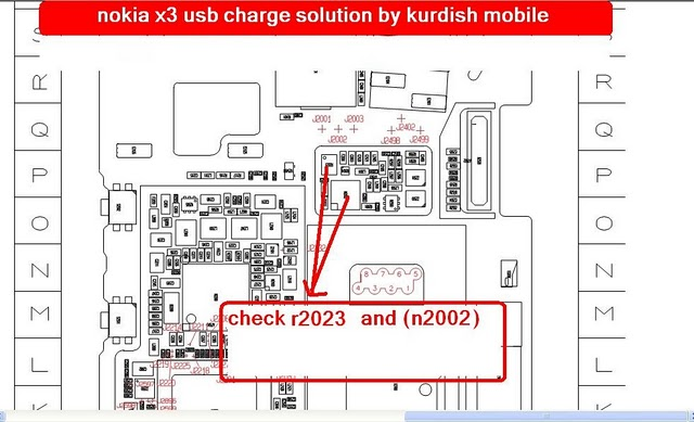 NOKIA NEW HARDWARE ALL SOLUTION