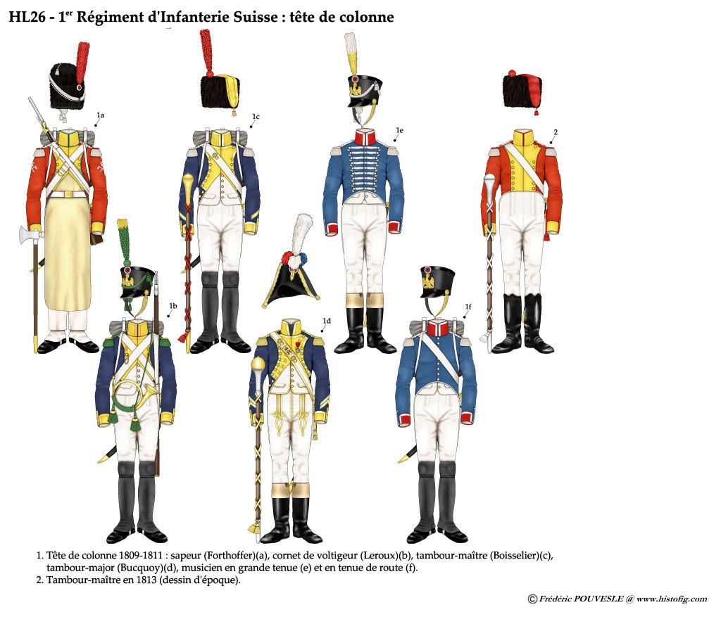 The Napoleonic Wargamer 3me Rgiment DInfanterie De