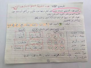 نصائح الخبراء فى تأسيس أطفال ما قبل المدرسة فى القراءة والكتابة المنهاج المصري 3.jpg