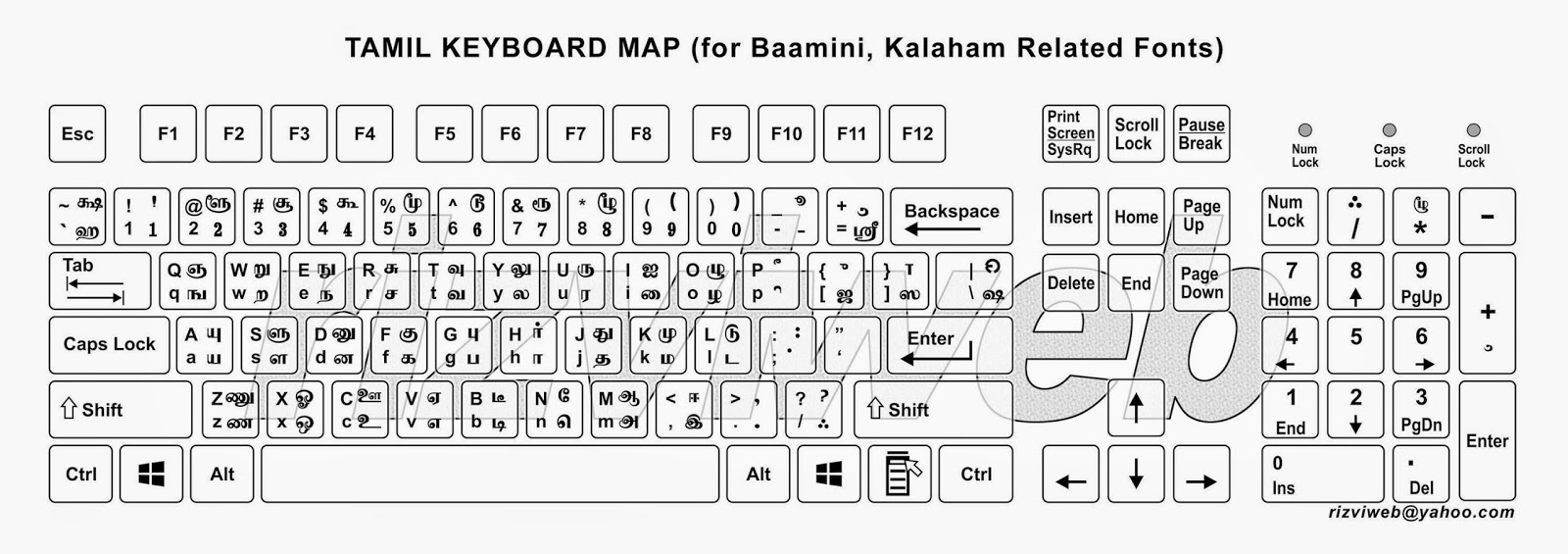 Rizviweb Kattankudy Sri Lanka Tamil Font Download And Tamil - Map us keyboard