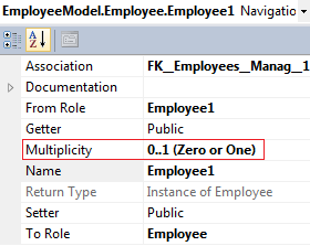 Self referencing association in entity framework database first