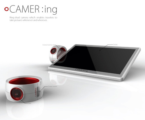 Capture Images On The Go With The CAMERING
