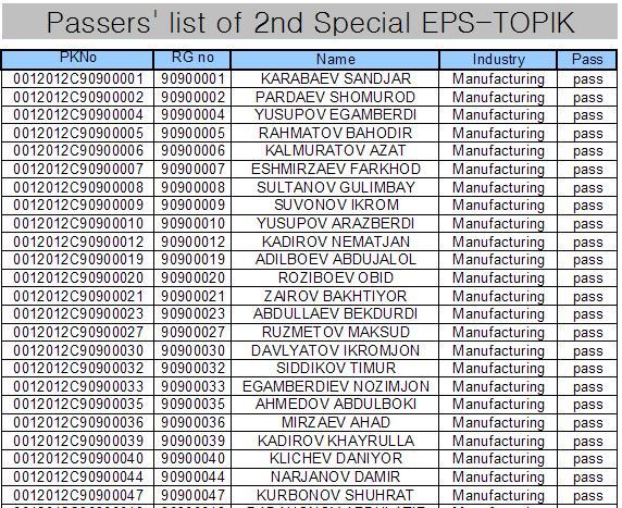eps topik exam result 2012 uzbekistan