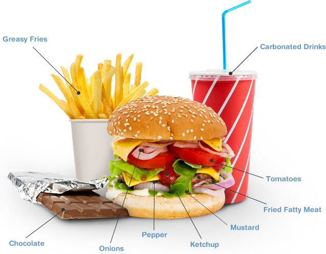 "Результат пошуку зображень за запитом ""Avoid Food Beverages That Cause Acid Reflux"""