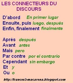 expressions dissertations espagnol Découvrez les 5204 mots commençant par la lettre d dans le dictionnaire : d, d fn, d', d'abord, d'accord.