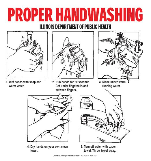 cdc handwashing coloring pages - photo#15