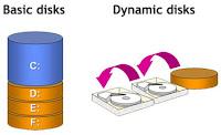 Cara Convert Harddisk Dynamic ke Basic