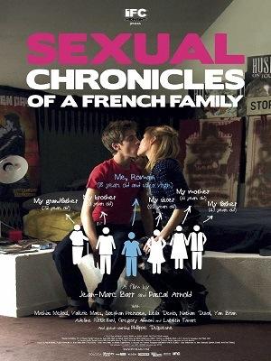 Crônicas Sexuais de uma Família Francesa - Legendado Filmes Torrent Download capa