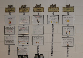 posters (8.5 x 11) that cover all 1st grade Common Core Standards
