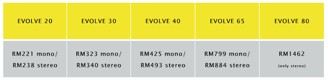 Pricing for Jabra Evolve series