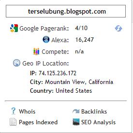 Terselubung-Blogspot-Com-bloglazir.blogspot.com