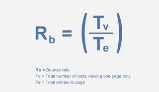 Pilih Bounce Rate Besar Namun Pengunjung Banyak atau Pengunjung Sedikit dengan Bounce Rate Kecil?