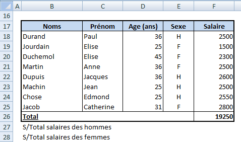 Excel-Tableau2 somme.si