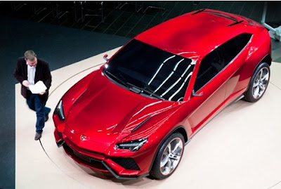Lamborghini SUV Urus 1