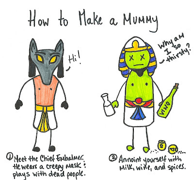 ngkids.co.uk how to make a mummy