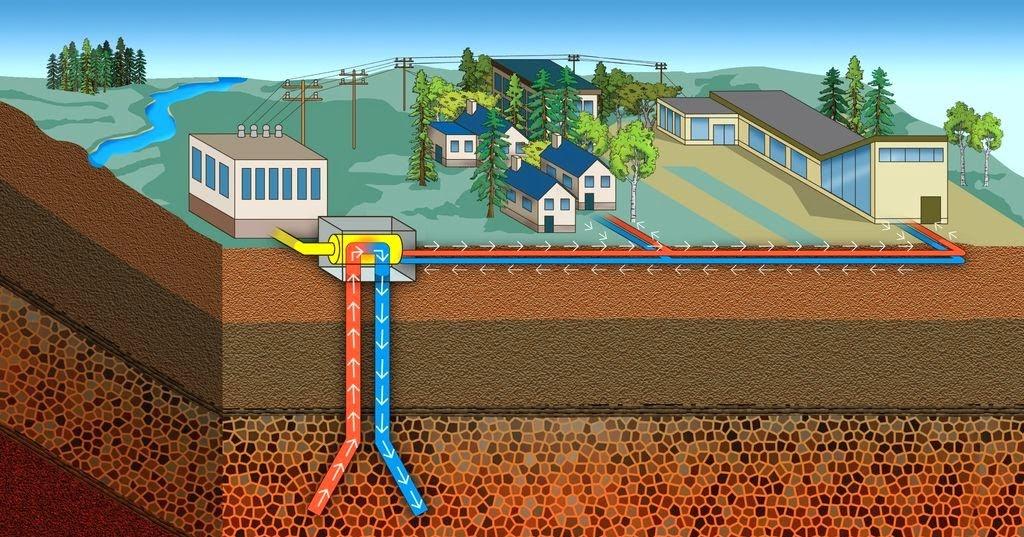 Energ a limpia para un mundo mejor energ a geot rmica - En que consiste la energia geotermica ...