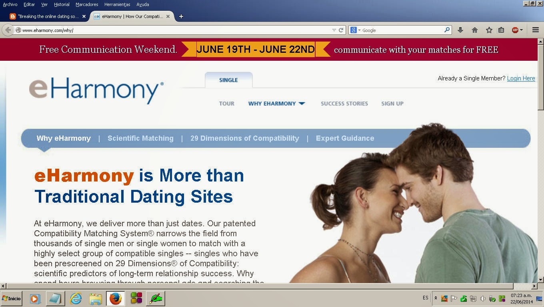 Breaking the online dating sound barrier article gm for General motors drug test