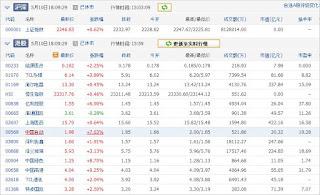 中国株コバンザメ投資ウォッチ銘柄watch20130510