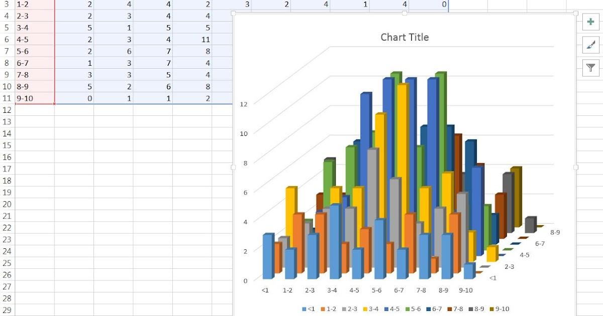 advanced graphs using excel   3d