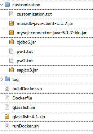 Creating a docker container with glassfish inside | an enthusiastic