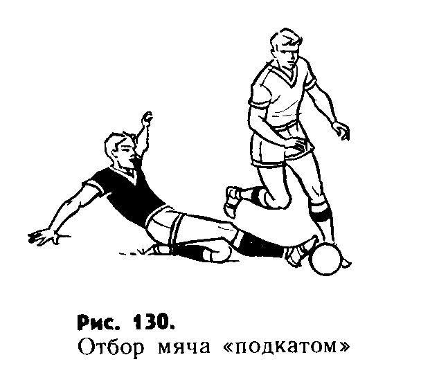 Техника игры в футбол в защите