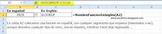 VBA: Equivalencia de nombres de funciones en español e inglés para Excel.