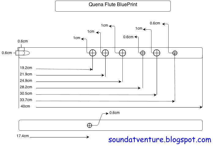 The Complete Guide: Make your PVC Quena Flute