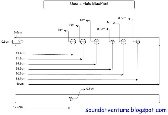 Dimension of Quena flute