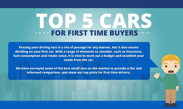 top five cars for first time buyers infographic visualistan. Black Bedroom Furniture Sets. Home Design Ideas
