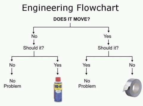 engineering%2Bflowchart%2B1.jpg