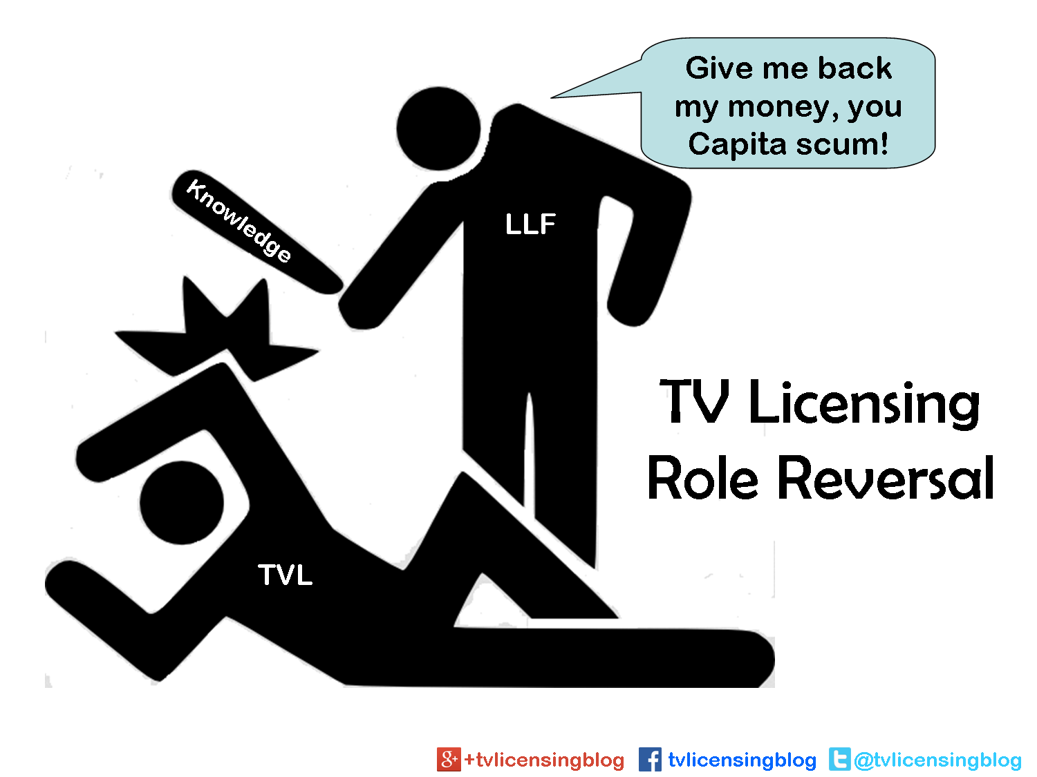 Beat TV Licensing