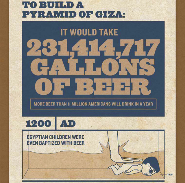 beer built the egyptian pyramids